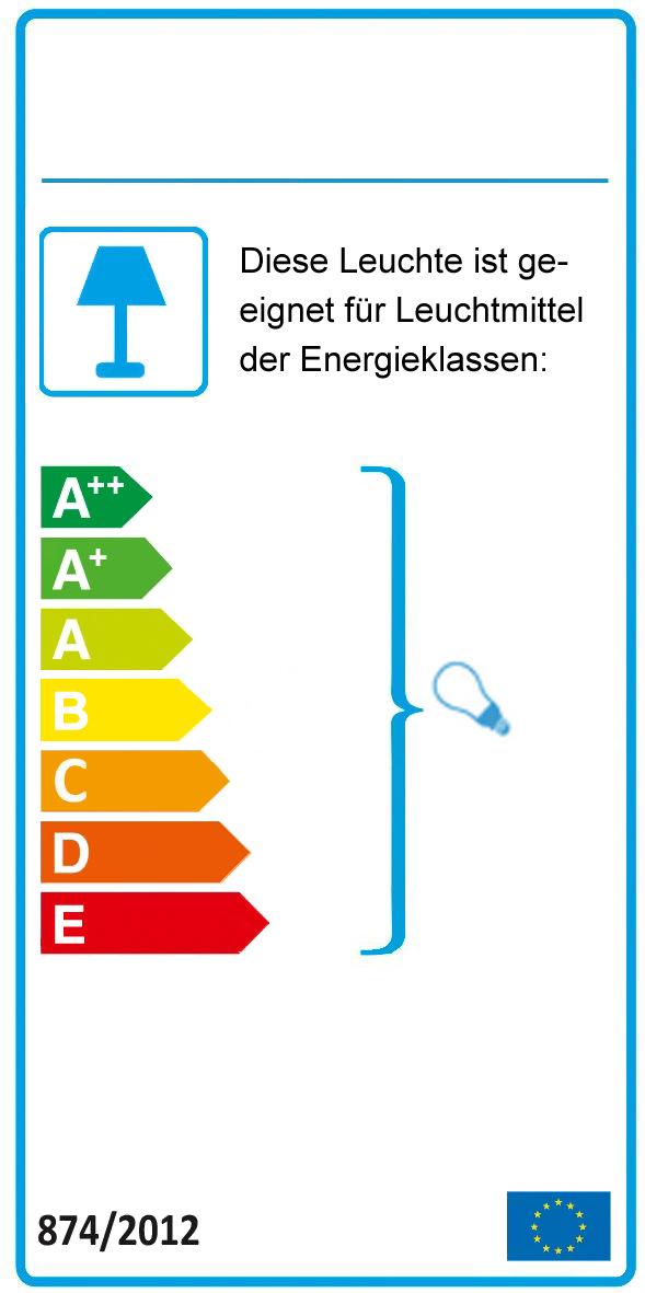 energiesiegel